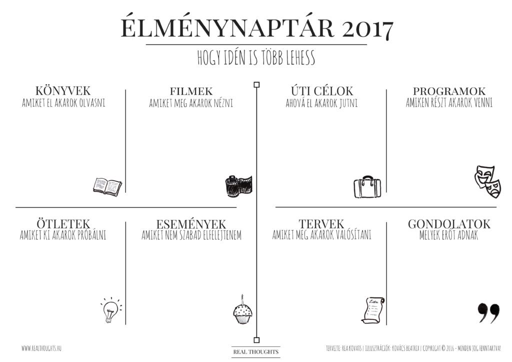 elmenynaptar2017